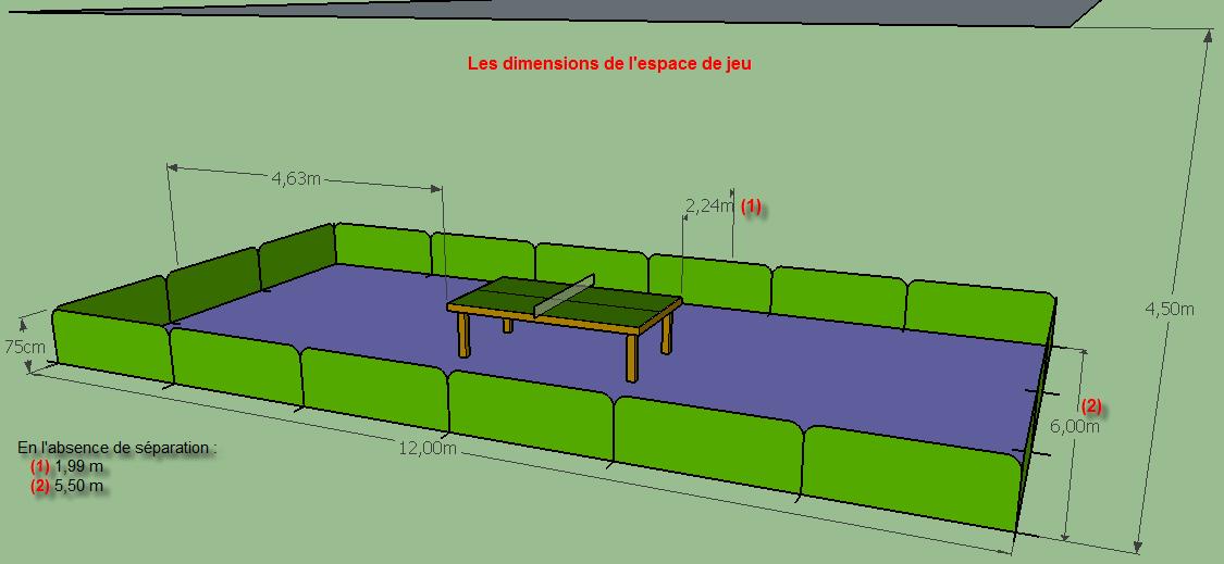 Les dimensions officielles des surface et espace de jeu - Calculateur de point tennis de table ...